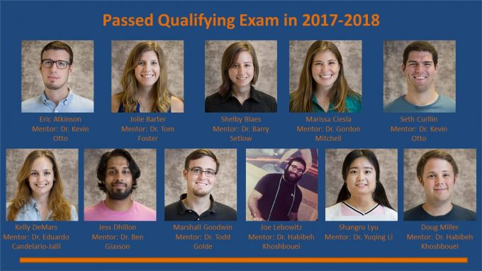 Qualifying Exam 2017-2018