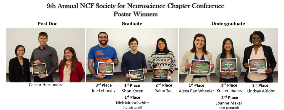 2019 SfN Conference Poster Winners